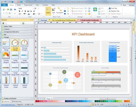 Kpi Dashboard Creator Make High Quality Kpi Dashboard With Templates And Smart Charts Php Dashboard Template
