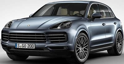 porsche cayenne 2018 prices in uae, specs & reviews for