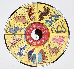 new year 2016 horoscope tagalog zodiac zodiac photo 13785230 fanpop