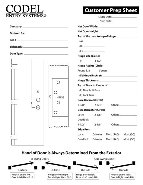 Order Door Order Forms Codel Entry Systems