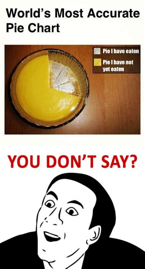 Ya Dont Say Meme - image 503325 you don t say know your meme