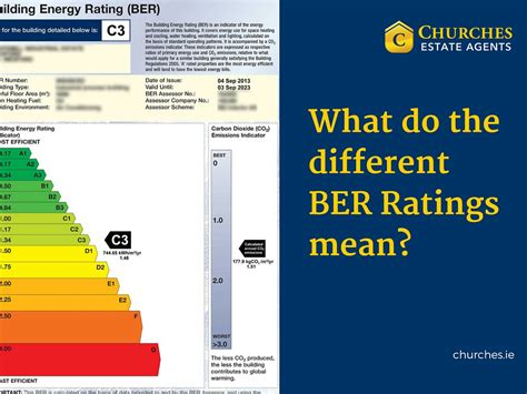 what do searches mean when buying a house faq what do the different ber ratings mean churches estate agents