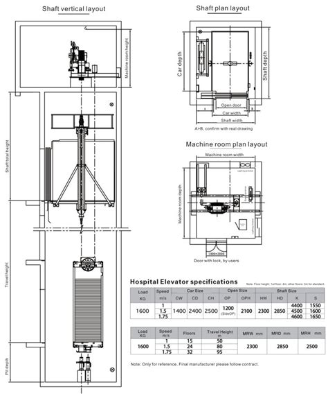 elevator section hospital elevator dimensions pictures to pin on pinterest