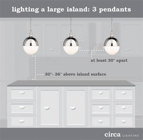 Lighting Tips   Size and Placement Guide