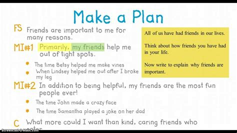 How To Write A Essay Plan by How To Plan Write An Expository Essay