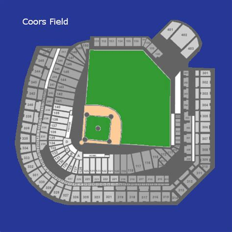 coors field map garrett37 s balls mlb search mygameballs