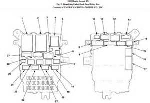 2003 Honda Accord Fuse Box Diagram 2003 Honda Accord Left Turn Signal Don T Work