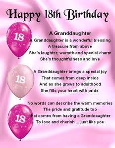 18th birthday wishes for granddaughter
