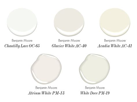 kitchen renovation 101 choosing paint colors mcgrath ii