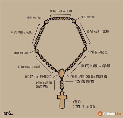 como se reza un rosario para la levantar la cruz galer 237 a 191 c 243 mo rezar el rosario gu 237 a visual paso por paso