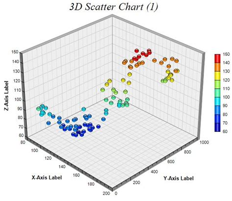 3d scatter plot for ms excel chartdirector chart gallery 3d scatter charts