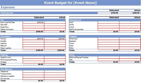 project management budget template free simple project bud template