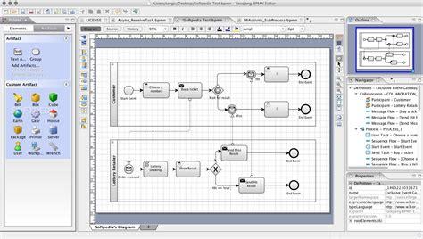 bpmn diagram editor yaoqiang bpmn editor mac