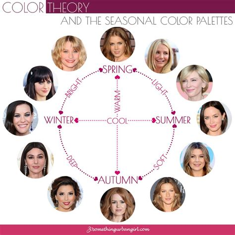 seasonal color analysis more about colors and color theory fashion soft