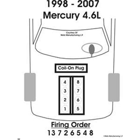 solved 2002 mercury grand marquis spark wire diagram