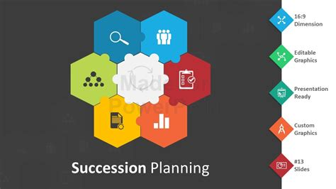 ready templates for powerpoint succession planning editable powerpoint template