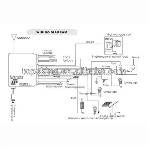 wiring diagram alarm mobil wiring diagram