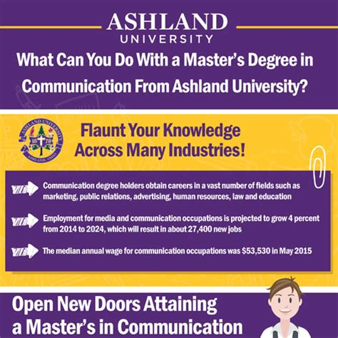 What Can U Do With An Mba Degree by What Can You Do With A Masters Degree In Communication