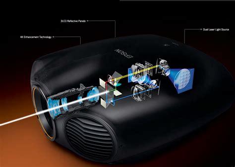 Proyektor Laser epson eh ls10000 4k enhanced laser projector
