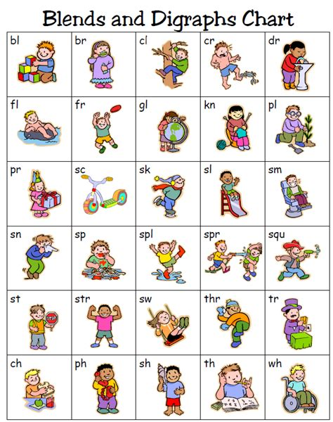 printable blends poster blends and digraphs chart by cherry carl word study