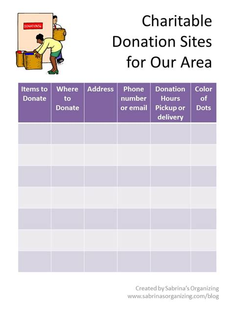 Charitable locations to Donate Stuff in Your Area