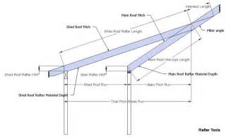a frame roof pitch roof framing geometry pitch break shed roof rafter calculator