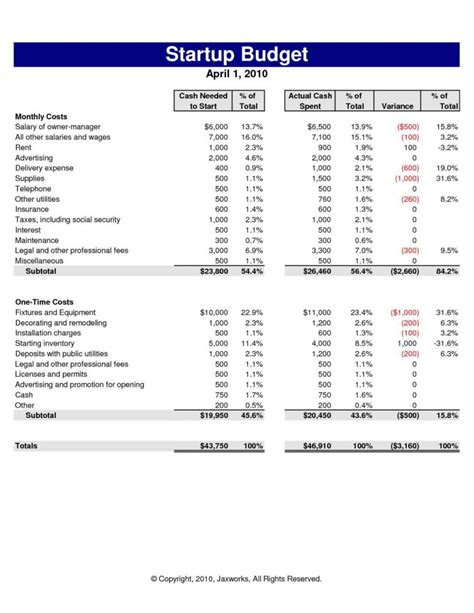 business costing template small business spreadsheet for income and expenses small business spreadsheet template