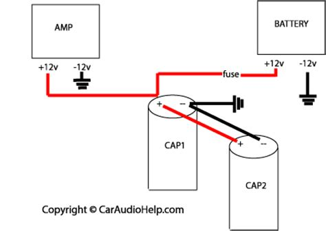 car audio capacitor