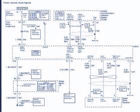 2004 chevrolet avalanche wiring diagram auto wiring diagrams