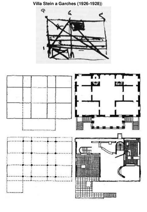 10. Le Corbusier e il Razionalismo in Francia