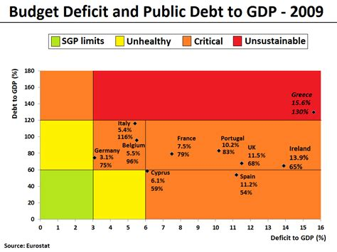 list of countries by public debt wikipedia the free euro crisis with images 183 ryansicard 183 storify