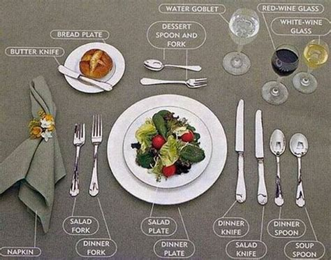 how to properly set a table proper way to set a table table settings floral