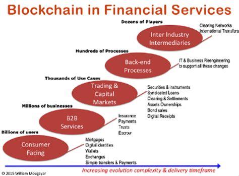 Best Fintech Blockchain Crypto Mba by Fintech Dept Banks Embrace Bitcoin S Blockchain