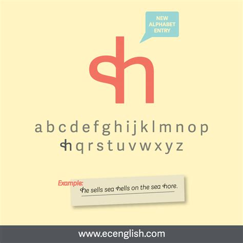 A New Letter For The Alphabet new letter in the alphabet live and learn