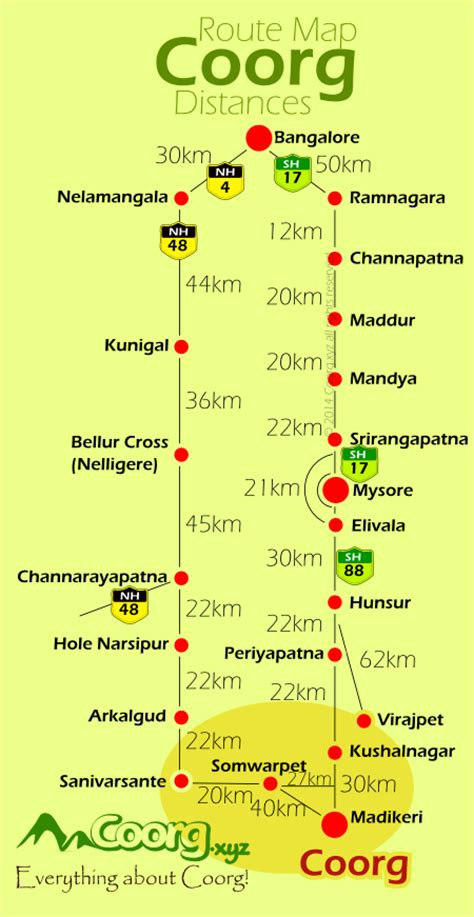 Mysore Mba Correspondence In Bangalore by 187 Bangalore To Coorg Road Routes