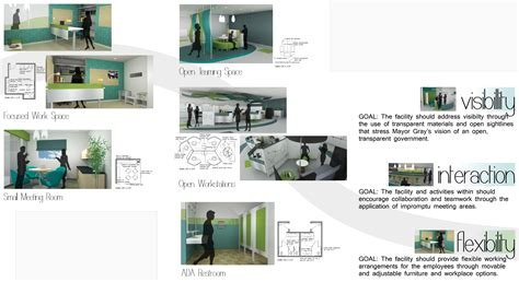 office layout design ppt office design by jessica brake at coroflot com