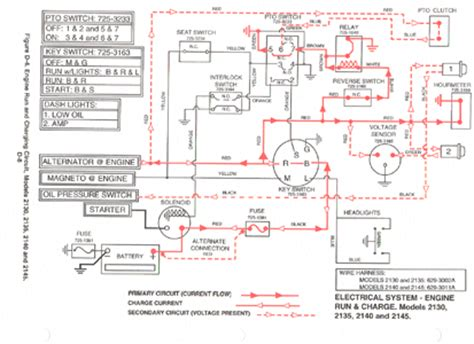solved i need cub cadet 2140 ags wiring diagram with an
