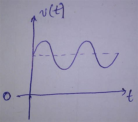 gunn diode working animation inductor constant voltage 28 images theory chapter 6 capacitors and inductors ppt