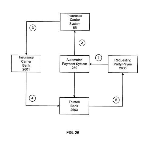 Claim Processor by Patent Us20020035488 System And Method Of Administering Tracking And Managing Of Claims