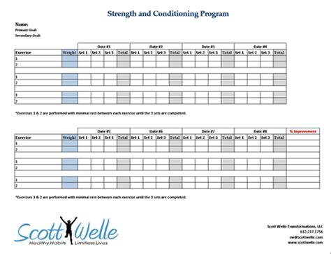 Strength Program Template progressive in strength welle