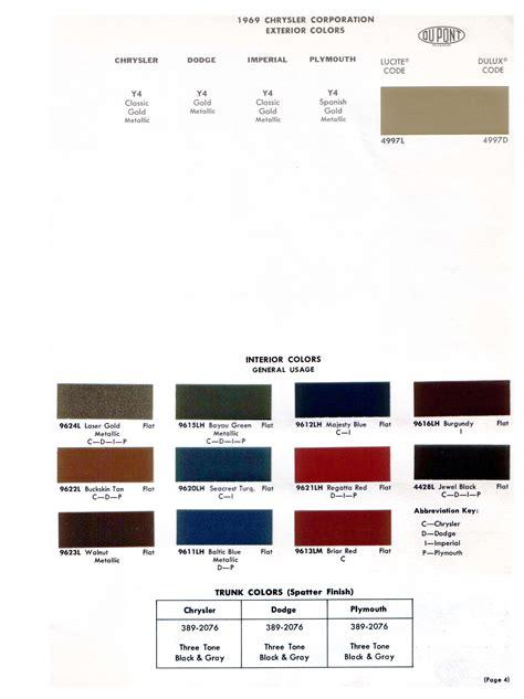 1969 chrysler imperial automotive refinish colors