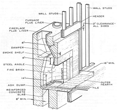 Fireplace Chimney Construction by Fireplaces A Construction Primer House Web