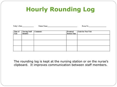 patient rounding template ppt hourly rounding for improved patient care powerpoint