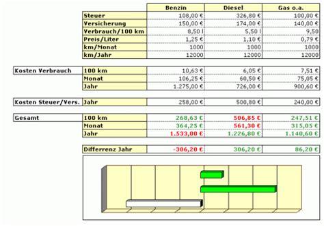 Baukostenrechner Pro M2 by Hausbau Kosten Excel Tabell Bryans Favorite Books