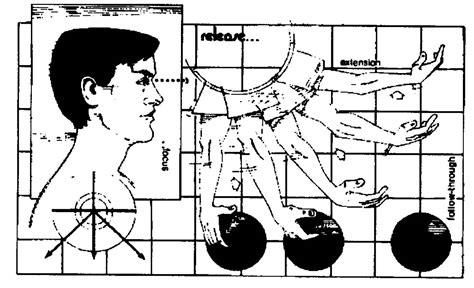 bowling swing and release instruction bowlflint com richfield bowl b s bowling