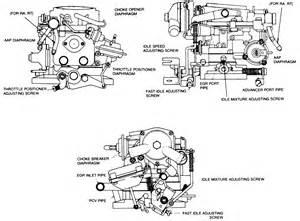 1985 toyota 22r carb breakdown autos post