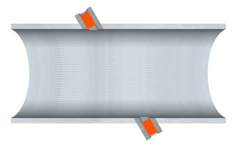 ultrasonic flowmeters faure herman
