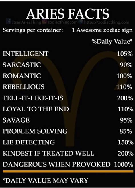 new year horoscope for aries aries ascendant how you meet the your