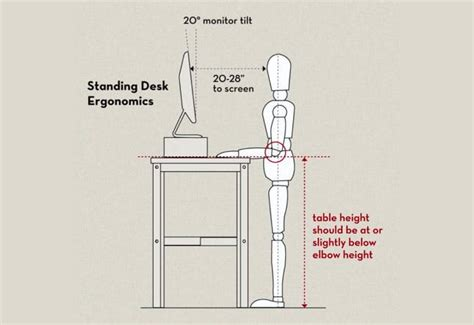 Get Up Stand Up 10 Do It Yourself Standing Desks Brit Co Standing Desk Ergonomics