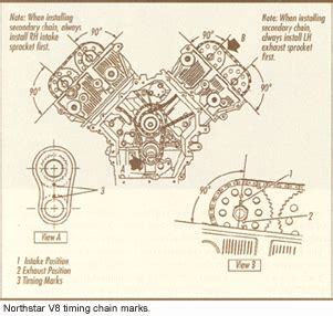 1999 cadillac 4.6 north star timing diagram